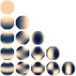 esfera armónica